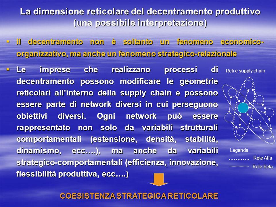 La dimensione reticolare del decentramento produttivo (una possibile interpretazione) Il decentramento non è soltanto un fenomeno economico- organizza