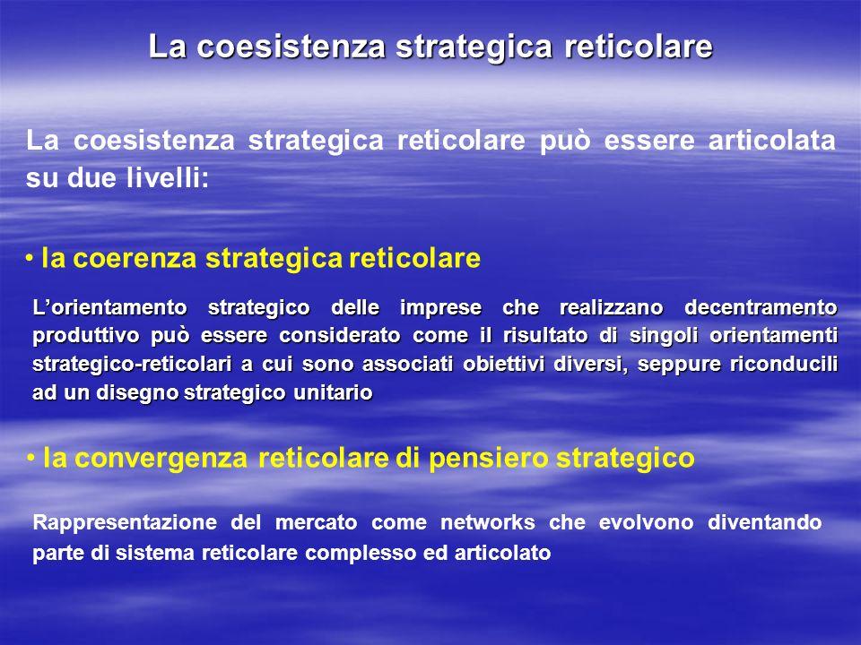 La coesistenza strategica reticolare La coesistenza strategica reticolare può essere articolata su due livelli: la convergenza reticolare di pensiero