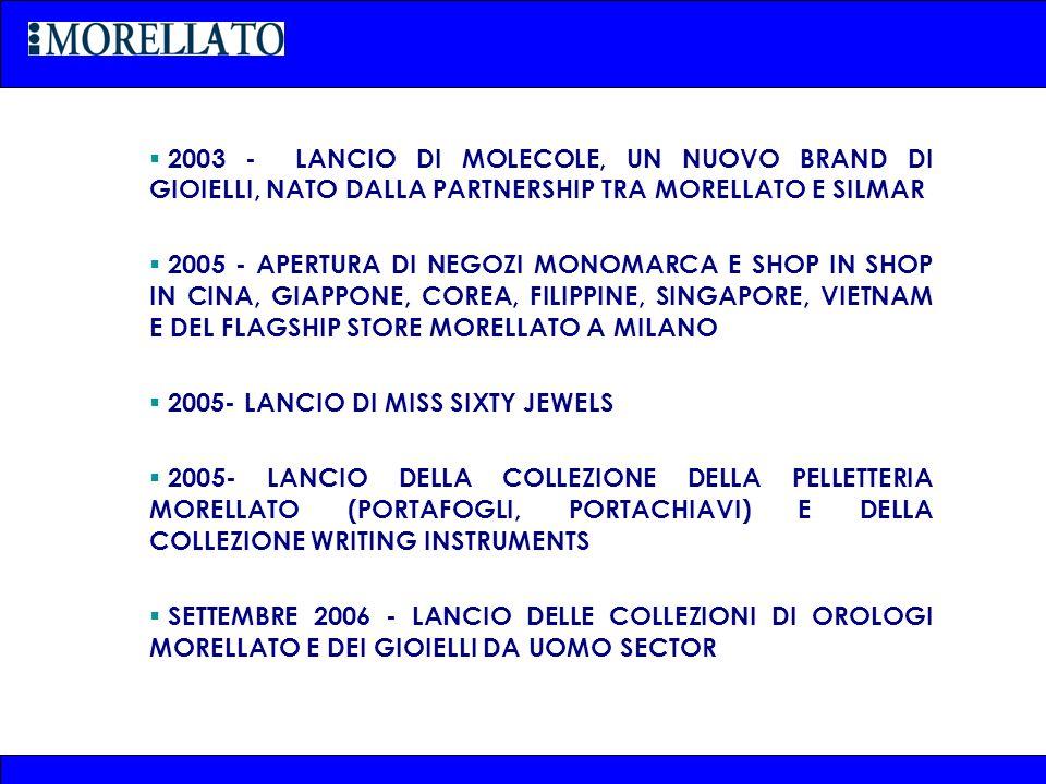 2003 - LANCIO DI MOLECOLE, UN NUOVO BRAND DI GIOIELLI, NATO DALLA PARTNERSHIP TRA MORELLATO E SILMAR 2005 - APERTURA DI NEGOZI MONOMARCA E SHOP IN SHO