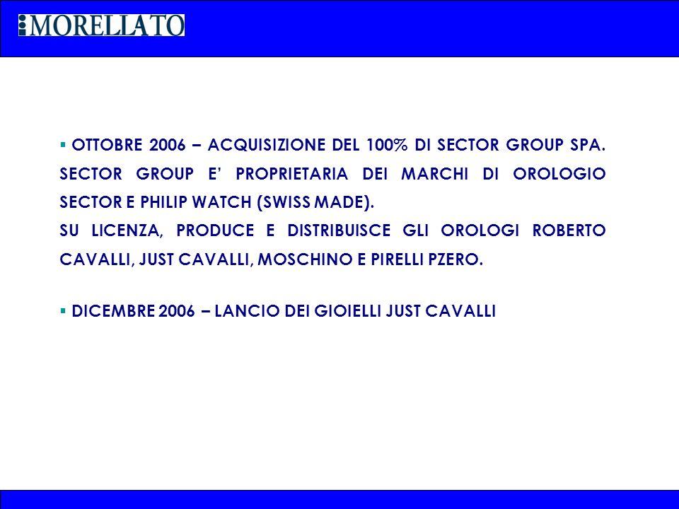 OTTOBRE 2006 – ACQUISIZIONE DEL 100% DI SECTOR GROUP SPA. SECTOR GROUP E PROPRIETARIA DEI MARCHI DI OROLOGIO SECTOR E PHILIP WATCH (SWISS MADE). SU LI