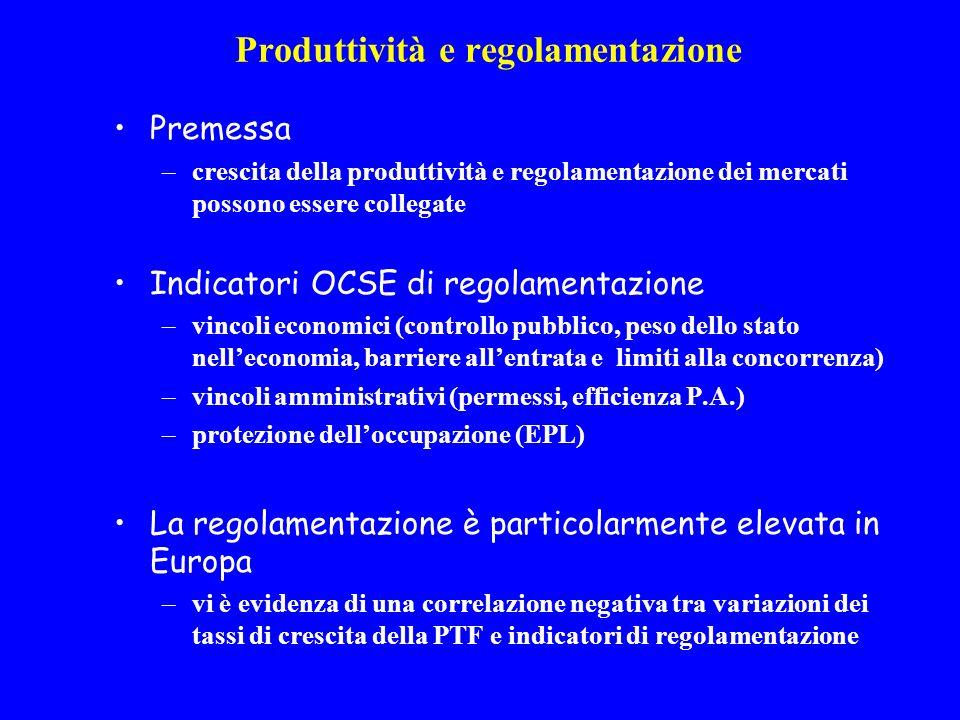 Produttività e regolamentazione Premessa –crescita della produttività e regolamentazione dei mercati possono essere collegate Indicatori OCSE di regolamentazione –vincoli economici (controllo pubblico, peso dello stato nelleconomia, barriere allentrata e limiti alla concorrenza) –vincoli amministrativi (permessi, efficienza P.A.) –protezione delloccupazione (EPL) La regolamentazione è particolarmente elevata in Europa –vi è evidenza di una correlazione negativa tra variazioni dei tassi di crescita della PTF e indicatori di regolamentazione