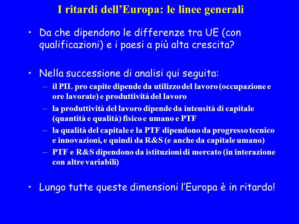 I ritardi dellEuropa: le linee generali Da che dipendono le differenze tra UE (con qualificazioni) e i paesi a più alta crescita.