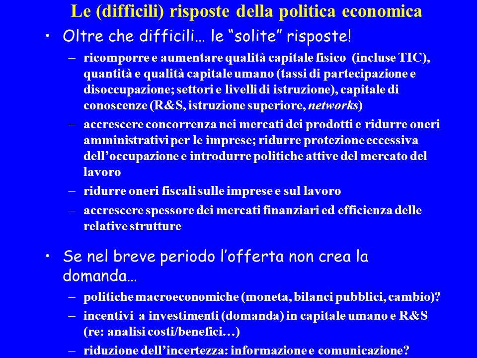 Le (difficili) risposte della politica economica Oltre che difficili… le solite risposte.