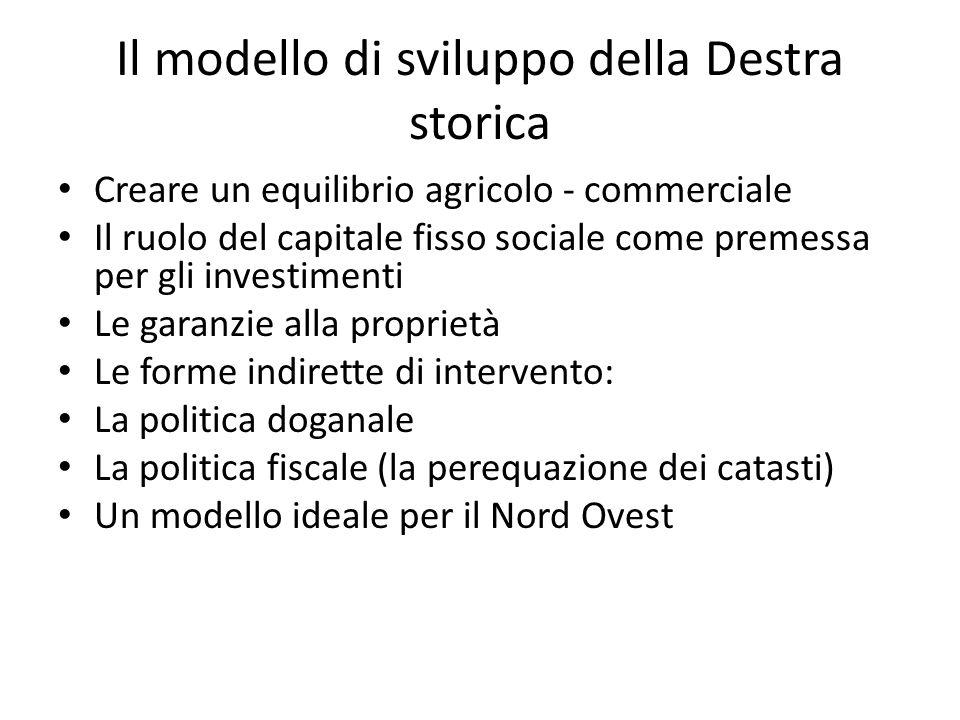 Il modello di sviluppo della Destra storica Creare un equilibrio agricolo - commerciale Il ruolo del capitale fisso sociale come premessa per gli inve