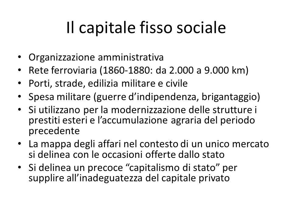 Il capitale fisso sociale Organizzazione amministrativa Rete ferroviaria (1860-1880: da 2.000 a 9.000 km) Porti, strade, edilizia militare e civile Sp