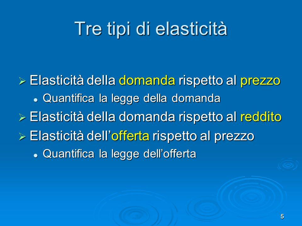 6 Elasticità della domanda rispetto al prezzo Lelasticità della domanda rispetto al prezzo E D (p) misura quanto la quantità domandata di un bene reagisce alle variazioni del prezzo.