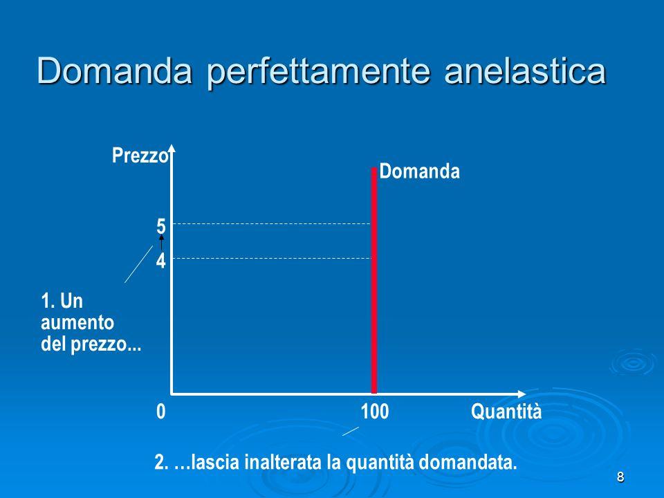 29 Elasticità incrociata della domanda al prezzo Elasticità incrociata della domanda al prezzo E(p) misura il rapporto tra la variazione percentuale della quantità domandata del bene 1 e la variazione percentuale del prezzo del bene 2.