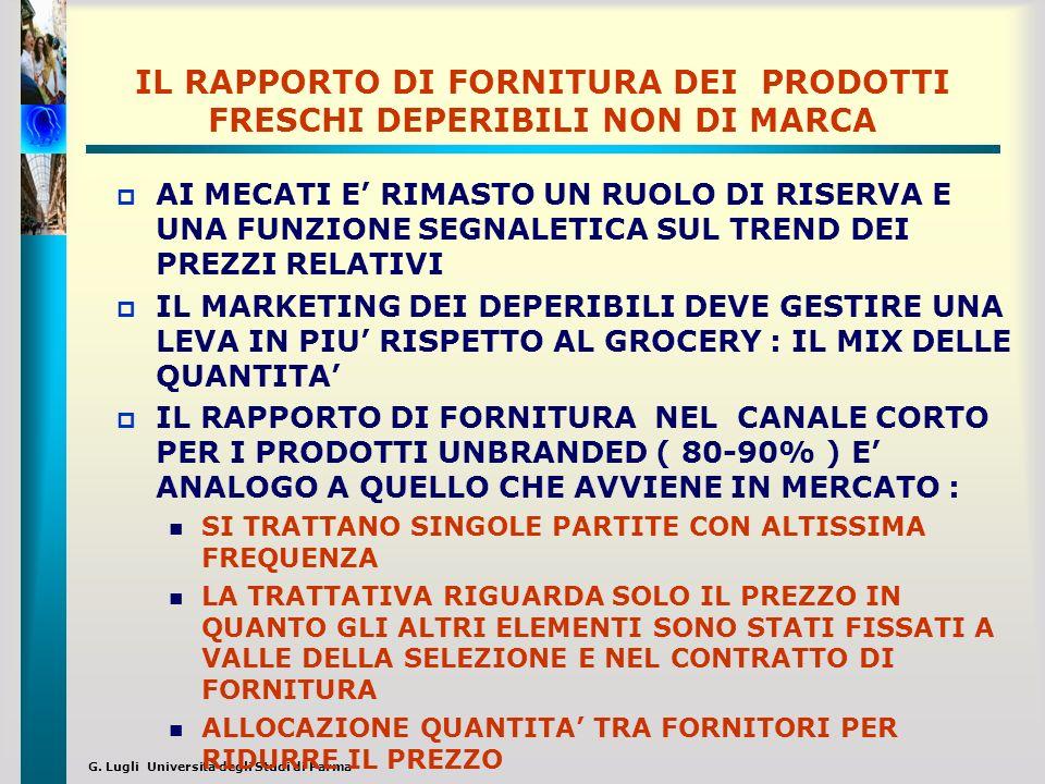 G. Lugli Università degli Studi di Parma IL RAPPORTO DI FORNITURA DEI PRODOTTI FRESCHI DEPERIBILI NON DI MARCA AI MECATI E RIMASTO UN RUOLO DI RISERVA