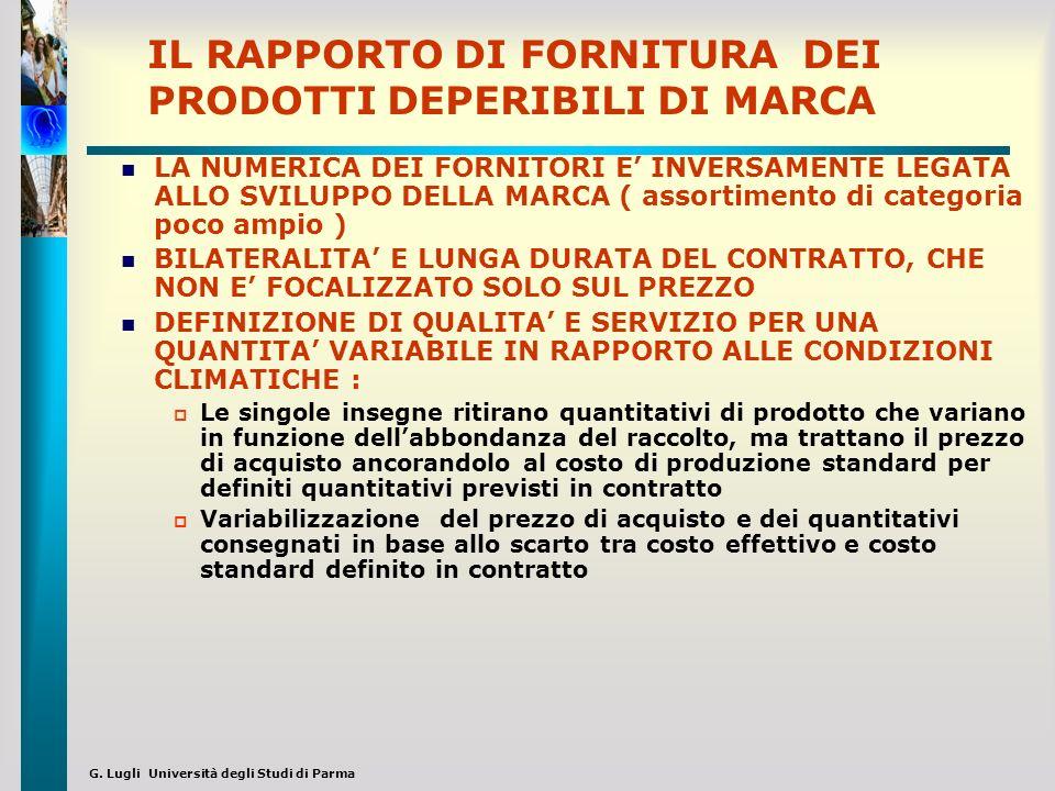 G. Lugli Università degli Studi di Parma LA NUMERICA DEI FORNITORI E INVERSAMENTE LEGATA ALLO SVILUPPO DELLA MARCA ( assortimento di categoria poco am