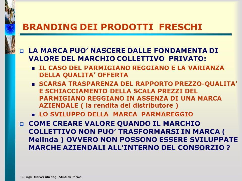 G. Lugli Università degli Studi di Parma BRANDING DEI PRODOTTI FRESCHI LA MARCA PUO NASCERE DALLE FONDAMENTA DI VALORE DEL MARCHIO COLLETTIVO PRIVATO: