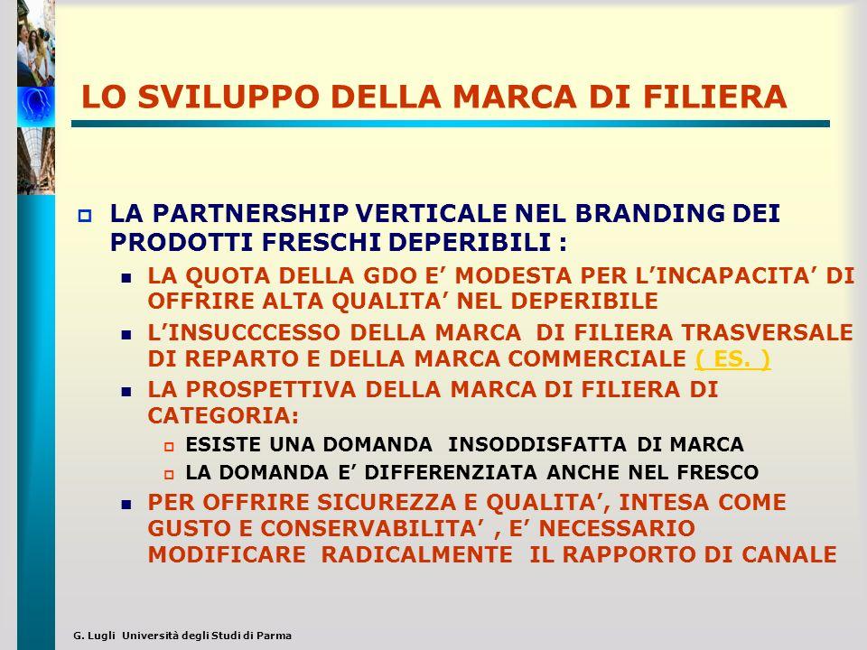 G. Lugli Università degli Studi di Parma LO SVILUPPO DELLA MARCA DI FILIERA LA PARTNERSHIP VERTICALE NEL BRANDING DEI PRODOTTI FRESCHI DEPERIBILI : LA