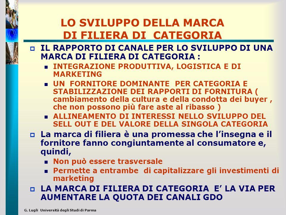G. Lugli Università degli Studi di Parma LO SVILUPPO DELLA MARCA DI FILIERA DI CATEGORIA IL RAPPORTO DI CANALE PER LO SVILUPPO DI UNA MARCA DI FILIERA