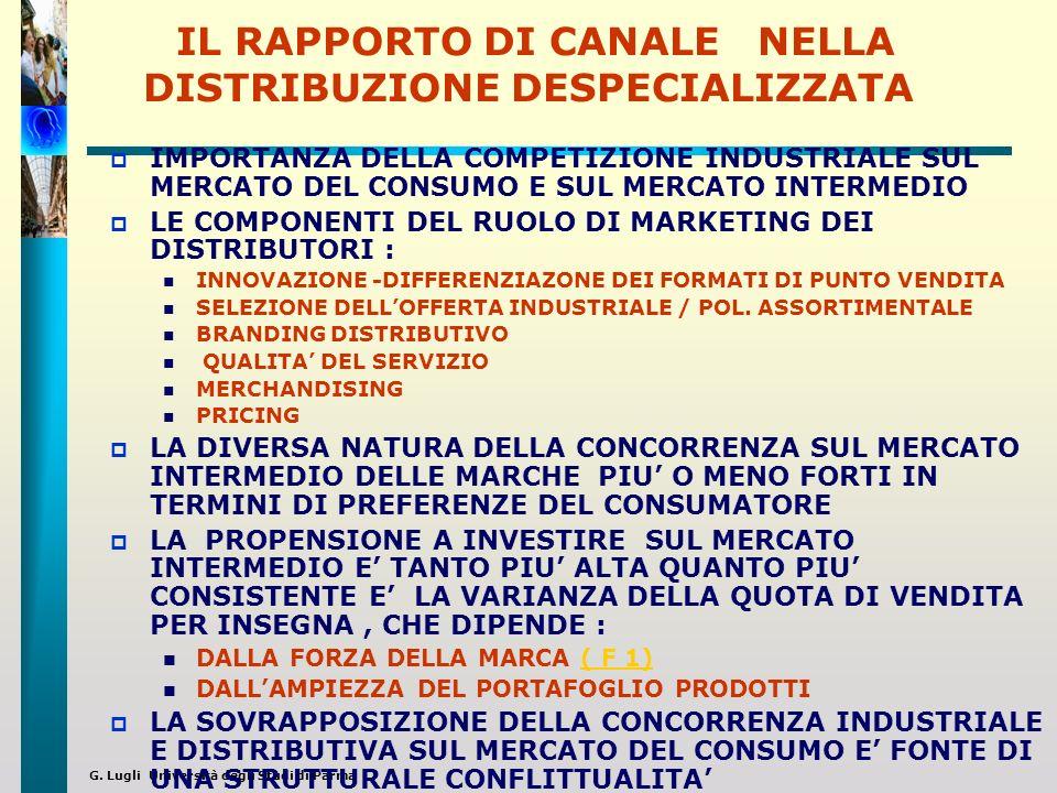 G. Lugli Università degli Studi di Parma IL RAPPORTO DI CANALE NELLA DISTRIBUZIONE DESPECIALIZZATA IMPORTANZA DELLA COMPETIZIONE INDUSTRIALE SUL MERCA