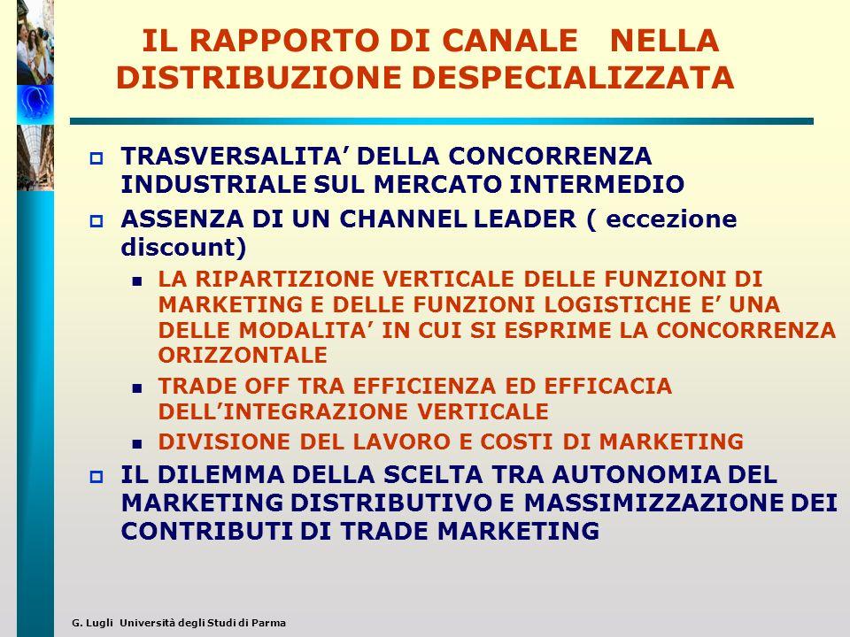 G. Lugli Università degli Studi di Parma IL RAPPORTO DI CANALE NELLA DISTRIBUZIONE DESPECIALIZZATA TRASVERSALITA DELLA CONCORRENZA INDUSTRIALE SUL MER