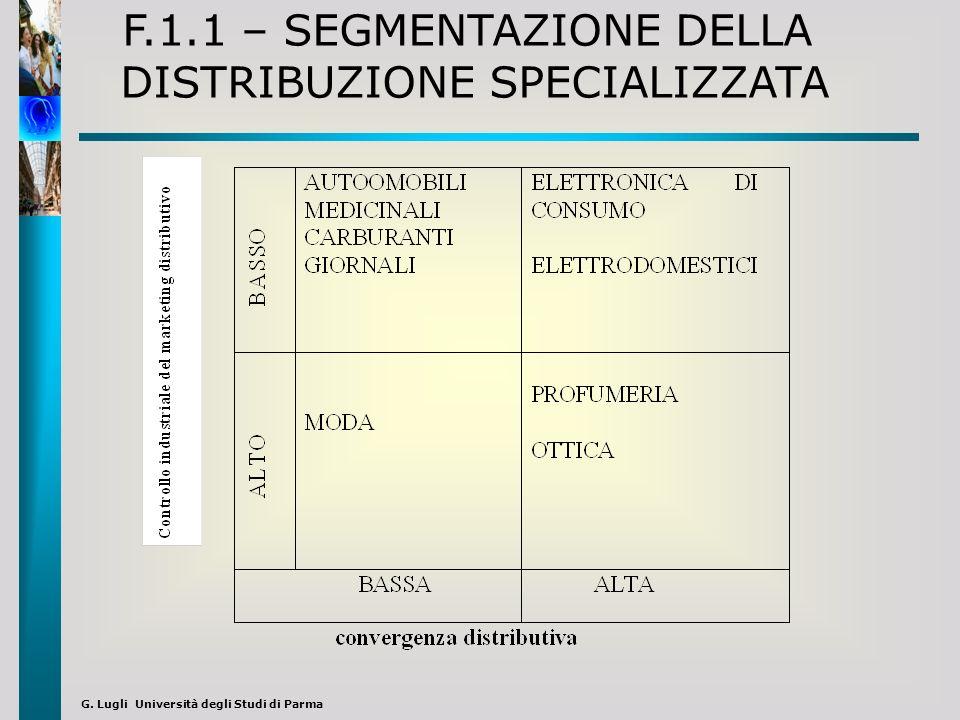 G. Lugli Università degli Studi di Parma F.1.1 – SEGMENTAZIONE DELLA DISTRIBUZIONE SPECIALIZZATA