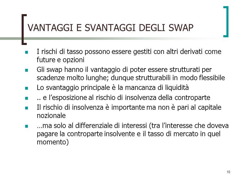 10 VANTAGGI E SVANTAGGI DEGLI SWAP I rischi di tasso possono essere gestiti con altri derivati come future e opzioni Gli swap hanno il vantaggio di po