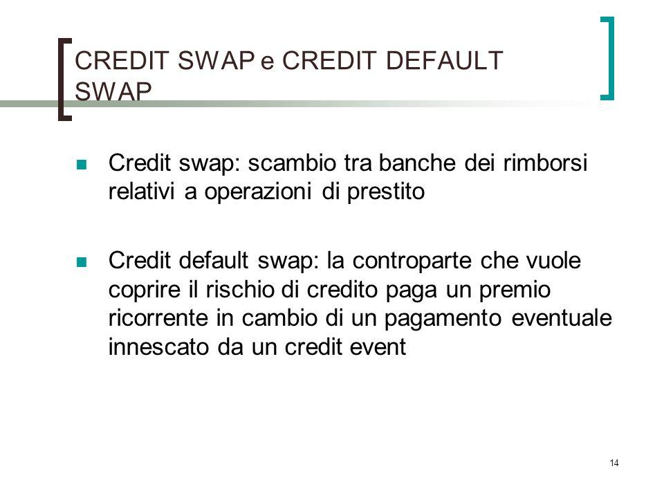 CREDIT SWAP e CREDIT DEFAULT SWAP Credit swap: scambio tra banche dei rimborsi relativi a operazioni di prestito Credit default swap: la controparte che vuole coprire il rischio di credito paga un premio ricorrente in cambio di un pagamento eventuale innescato da un credit event 14