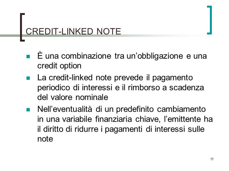 CREDIT-LINKED NOTE È una combinazione tra unobbligazione e una credit option La credit-linked note prevede il pagamento periodico di interessi e il ri