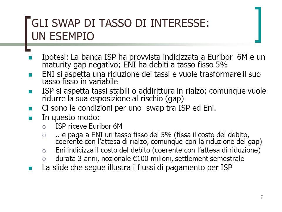 7 GLI SWAP DI TASSO DI INTERESSE: UN ESEMPIO Ipotesi: La banca ISP ha provvista indicizzata a Euribor 6M e un maturity gap negativo; ENI ha debiti a tasso fisso 5% ENI si aspetta una riduzione dei tassi e vuole trasformare il suo tasso fisso in variabile ISP si aspetta tassi stabili o addirittura in rialzo; comunque vuole ridurre la sua esposizione al rischio (gap) Ci sono le condizioni per uno swap tra ISP ed Eni.