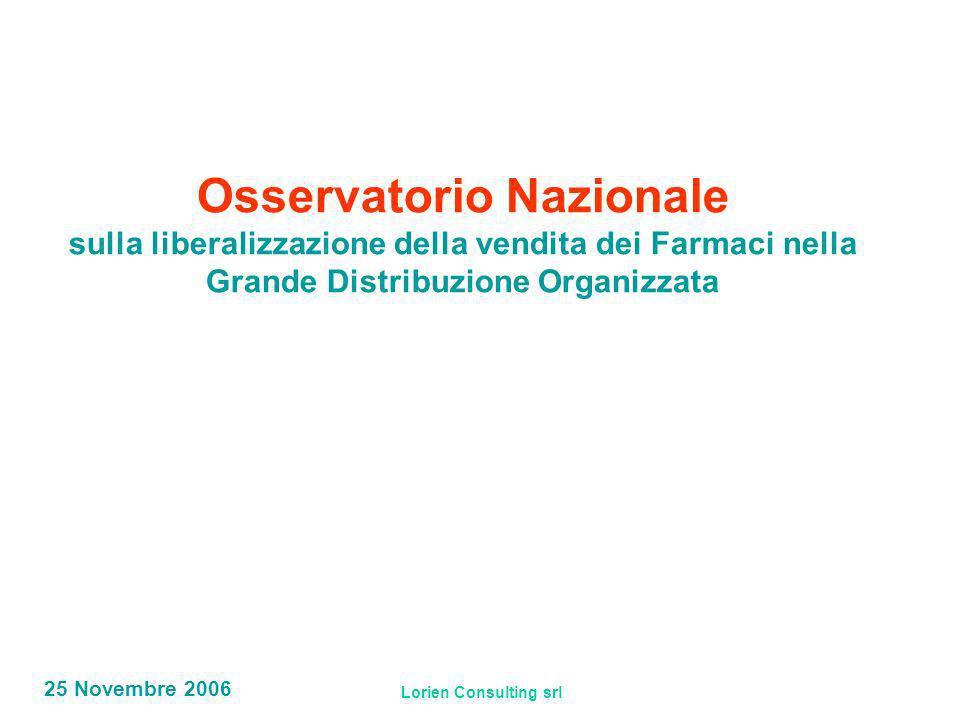 Lorien Consulting srl 25 Novembre 2006 Osservatorio Nazionale sulla liberalizzazione della vendita dei Farmaci nella Grande Distribuzione Organizzata