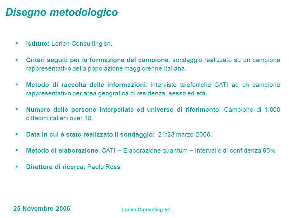 Lorien Consulting srl 25 Novembre 2006 Istituto: Lorien Consulting srl.