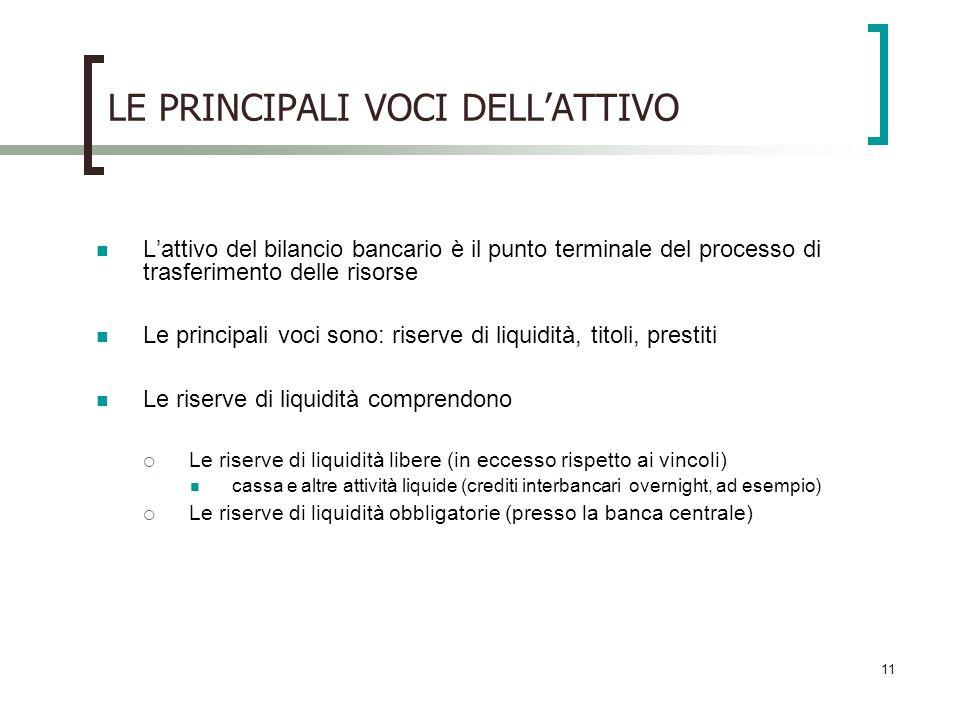 11 LE PRINCIPALI VOCI DELLATTIVO Lattivo del bilancio bancario è il punto terminale del processo di trasferimento delle risorse Le principali voci son