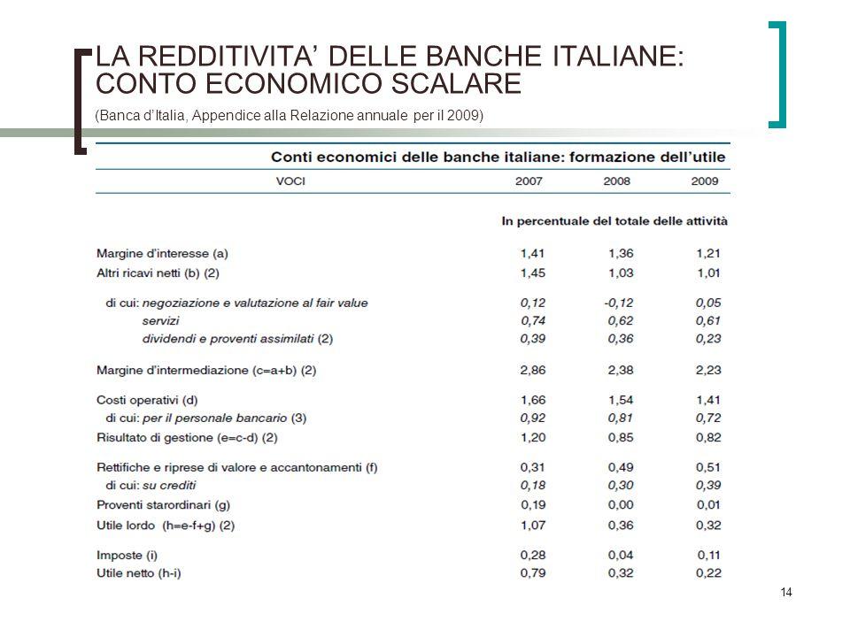 14 LA REDDITIVITA DELLE BANCHE ITALIANE: CONTO ECONOMICO SCALARE (Banca dItalia, Appendice alla Relazione annuale per il 2009)