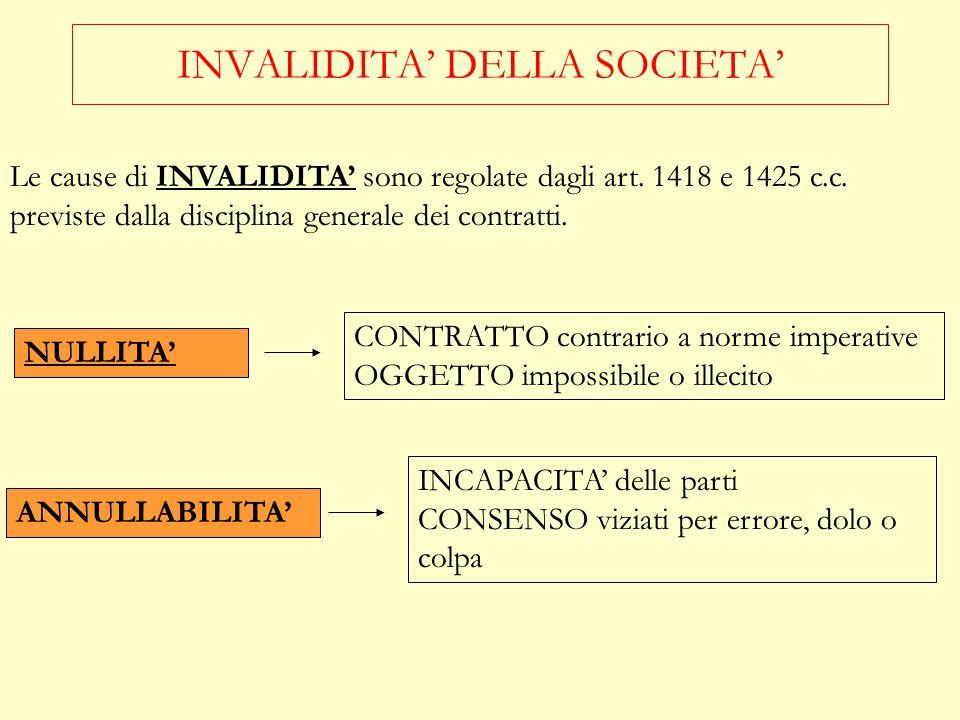 PARTECIPAZIONI DI SOCIETA: DOPO LA RIFORMA E CONSENTITA LA PARTECIPAZIONE DI SOCIETA DI CAPITALI IN SOCIETA DI PERSONE, SE DELIBERATA DALLASSEMBLEA DE