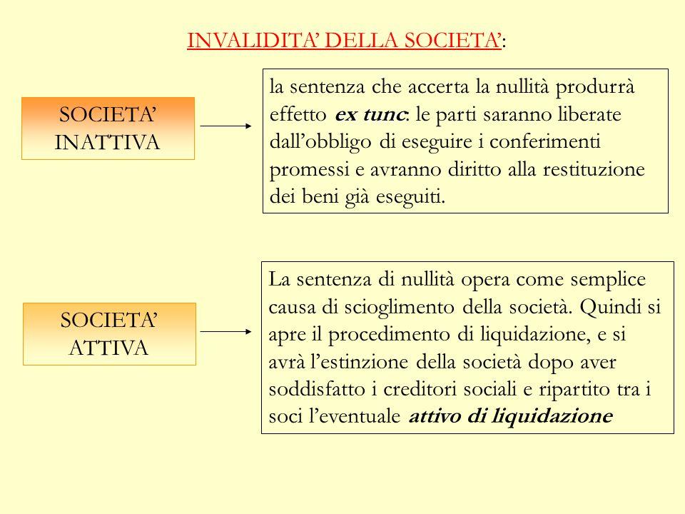 INVALIDITA DELLA SINGOLA PARTECIPAZIONE: linvalidità dellintero contratto socialesolo se Linvalidità della singola partecipazione ( ex. Partecipazione