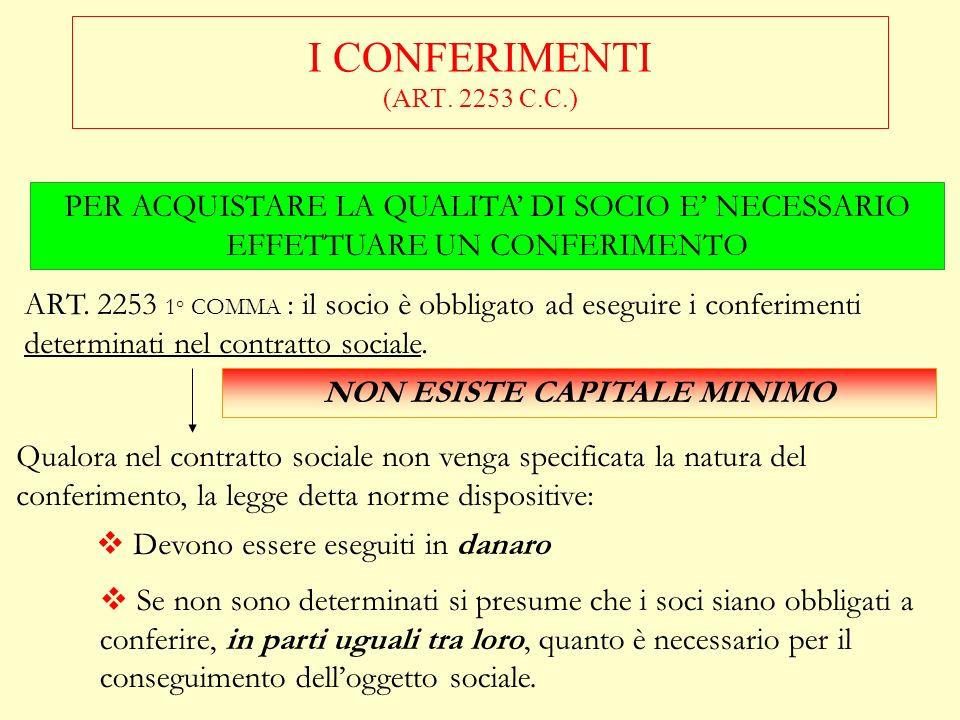 SANATORIA CON DELIBERA DI TUTTI I SOCI