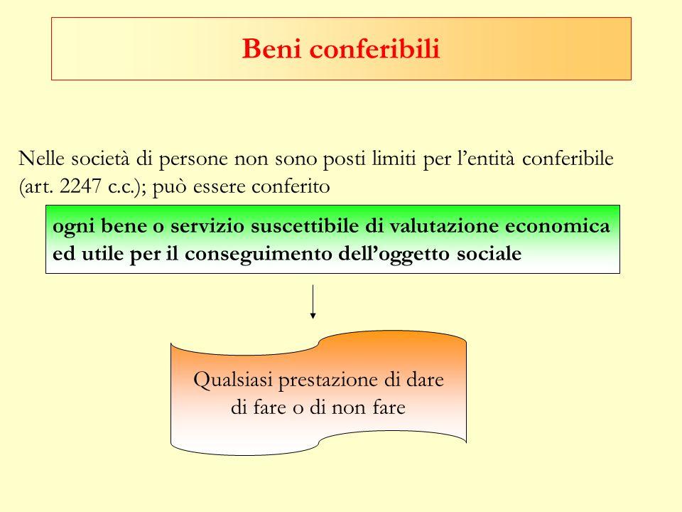 I CONFERIMENTI (ART. 2253 C.C.) PER ACQUISTARE LA QUALITA DI SOCIO E NECESSARIO EFFETTUARE UN CONFERIMENTO ART. 2253 1 ° COMMA : il socio è obbligato