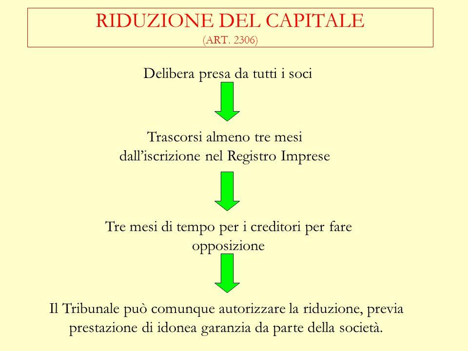 I soci non possono servirsi delle cose appartenenti al patrimonio sociale (conferimenti e beni successivamente acquistati dalla società -immobilizzazi