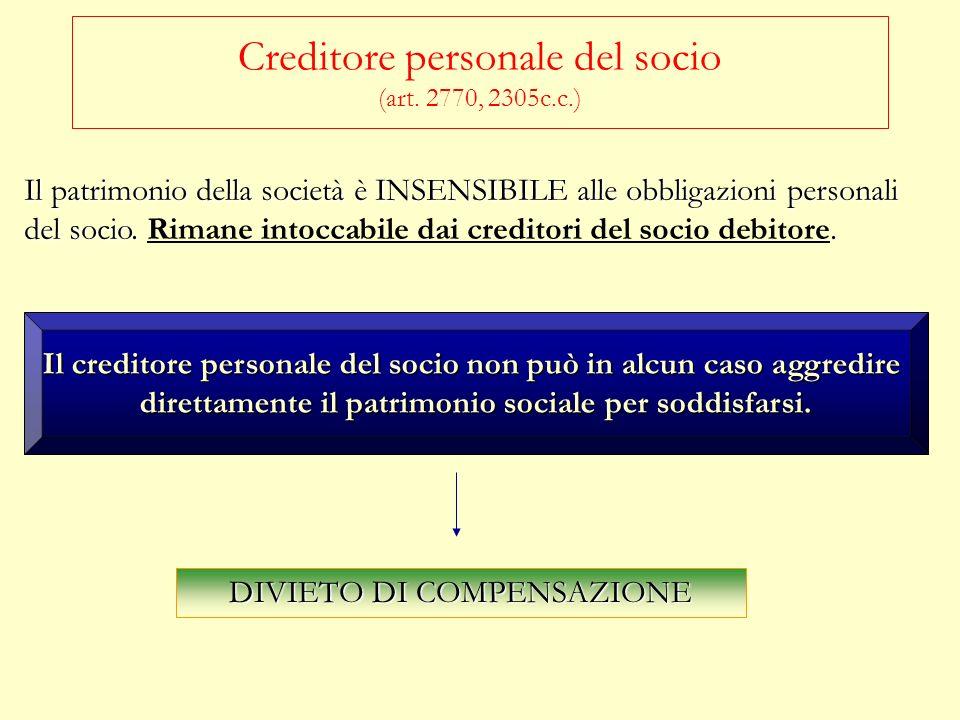 Chi entra a far parte di una società già costituita risponde con gli altri soci delle obbligazioni sociali sorte prima del suo ingresso in società. NU