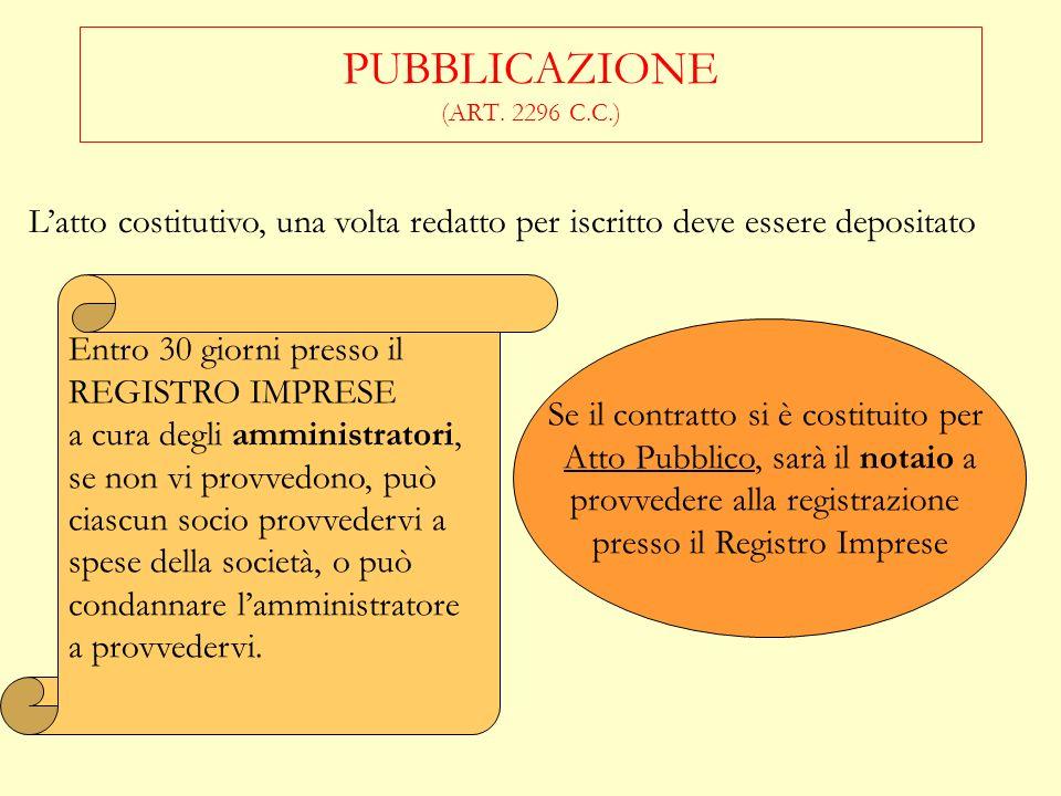 SOCIETA IN NOME COLLETTIVO REGOLARE: ISCRIZIONE NEL REGISTRO IMPRESE SOCIETA IN NOME COLLETTIVO IRREGOLARE: NON ISCRITTA NEL REGISTRO IMPRESE (Art. 22