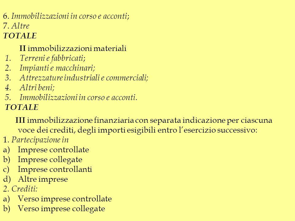 STATO PATRIMONIALE ART.2424 C.C. ATTIVITÀPASSIVITÀ Lo Stato Patrimoniale rappresenta la composizione quantitativa e qualitativa del patrimonio della s