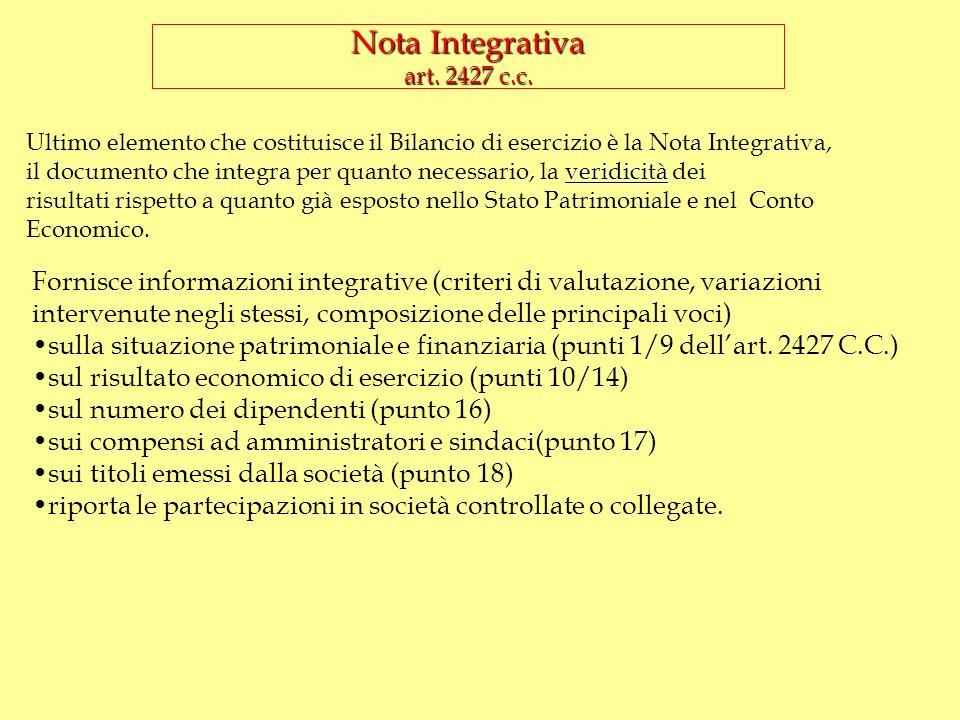 Conto Economico art. 2425 c.c. A)valore della produzione B)Costi della produzione C)Proventi e oneri finanziari D)Rettifiche di valore di attività fin