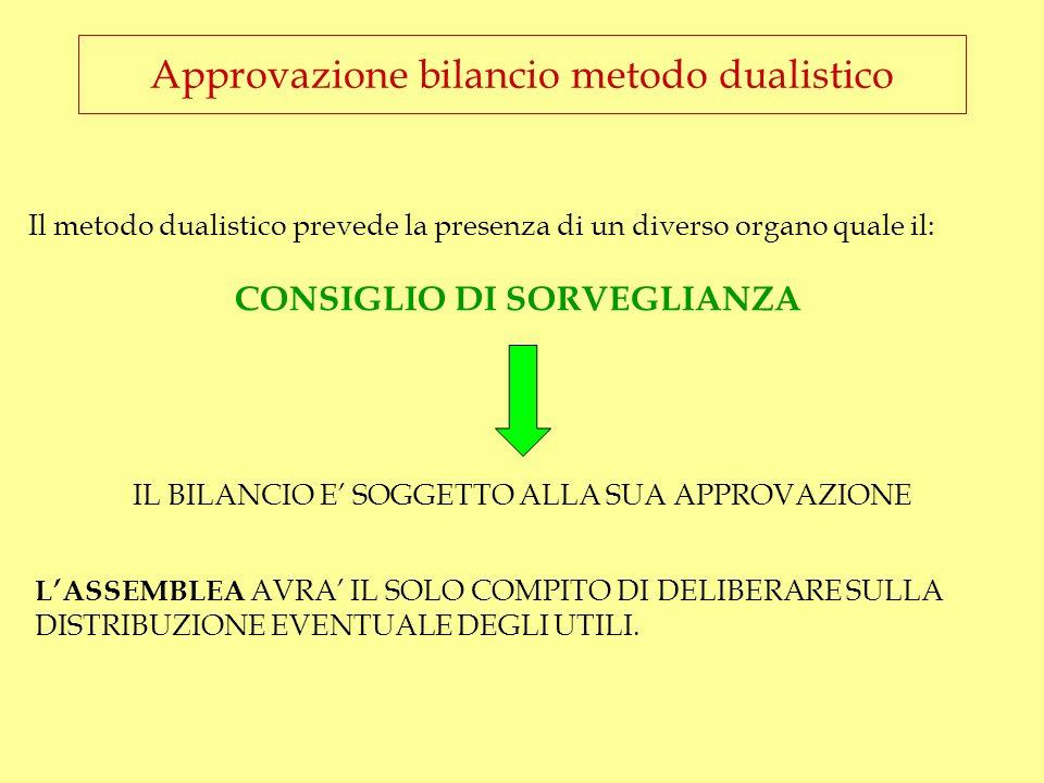 Lapprovazione del Bilancio secondo i quorum stabiliti per lassemblea ordinaria, non liberano gli amministratori e i Sindaci per le responsabilità inso