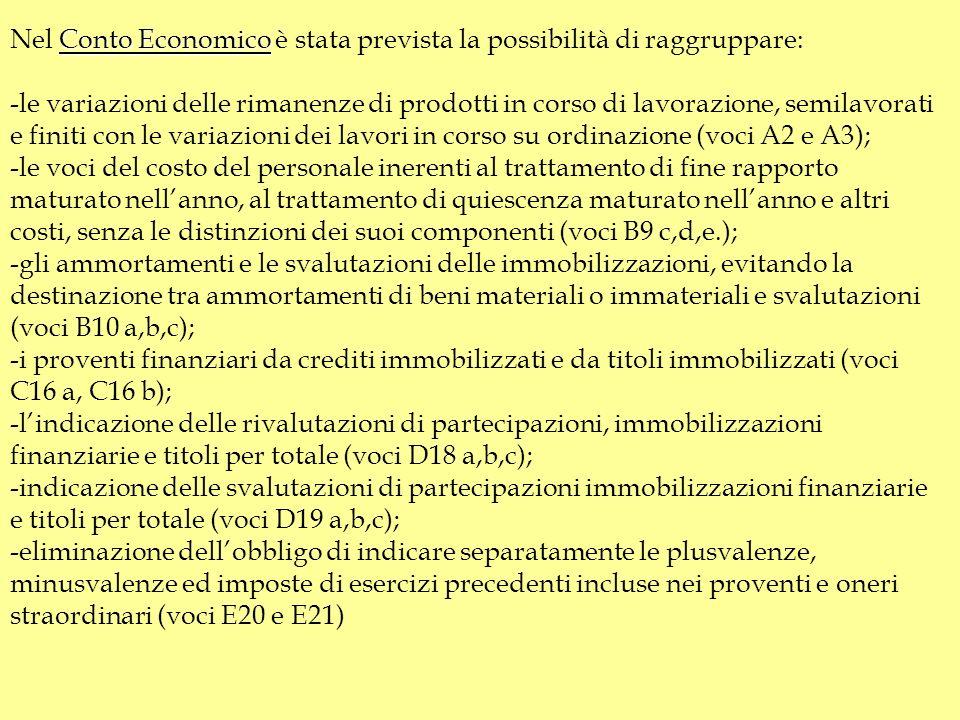 BILANCIO IN FORMA ABBREVIATA ART. 2435 bis società La possibilità di redigere il Bilancio in forma abbreviata è data solo alle società che non hanno e