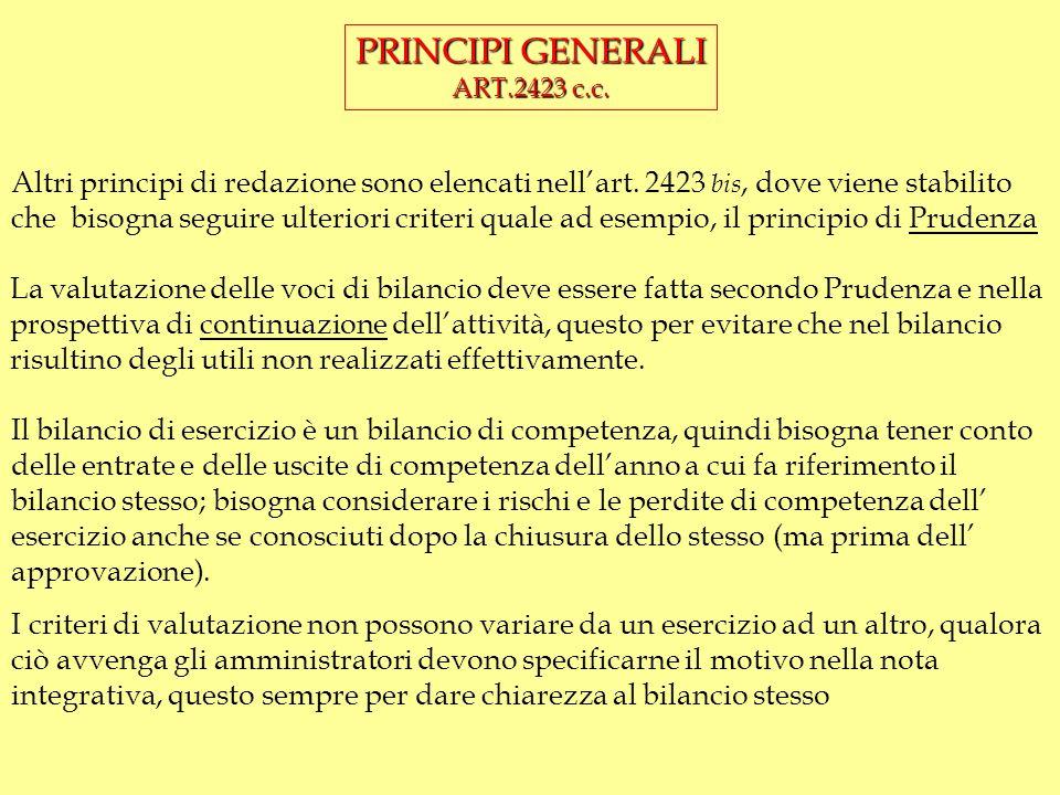 Redazione del Bilancio Art. 2423 c.c. principi generali I principi generali di redazione del bilancio sono tutti esposti nellart. 2423 c.c. e nel docu