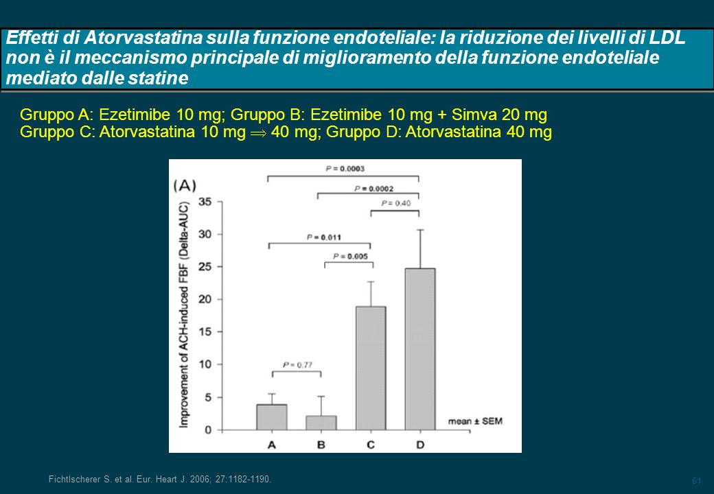 61 Effetti di Atorvastatina sulla funzione endoteliale: la riduzione dei livelli di LDL non è il meccanismo principale di miglioramento della funzione