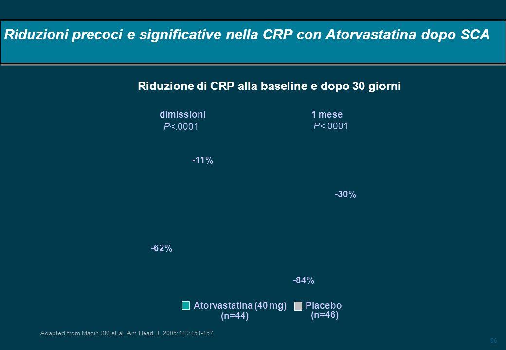 66 Riduzioni precoci e significative nella CRP con Atorvastatina dopo SCA dimissioni1 mese P<.0001 -62% -30% -11% -84% Adapted from Macin SM et al. Am