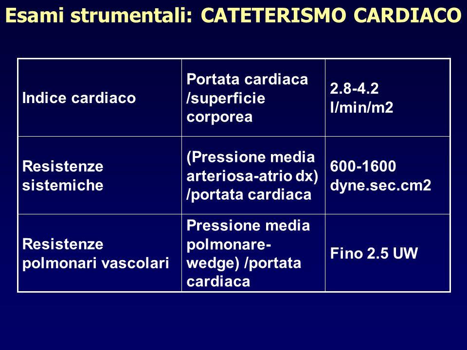Fino 2.5 UW Pressione media polmonare- wedge) /portata cardiaca Resistenze polmonari vascolari 600-1600 dyne.sec.cm2 (Pressione media arteriosa-atrio