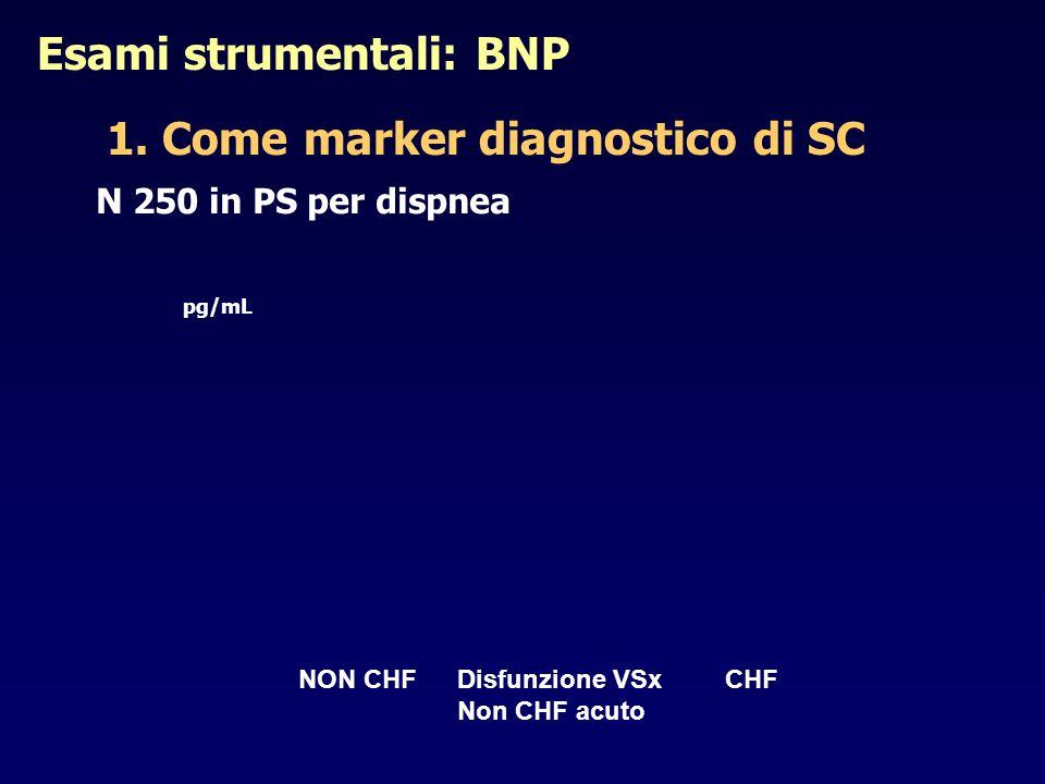 Esami strumentali: BNP 1. Come marker diagnostico di SC NON CHFDisfunzione VSx Non CHF acuto CHF N 250 in PS per dispnea pg/mL
