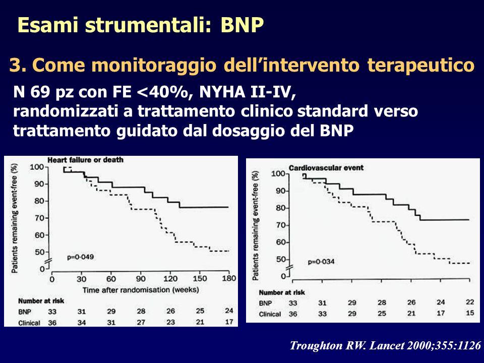 Esami strumentali: BNP 3. Come monitoraggio dellintervento terapeutico Troughton RW. Lancet 2000;355:1126 N 69 pz con FE <40%, NYHA II-IV, randomizzat
