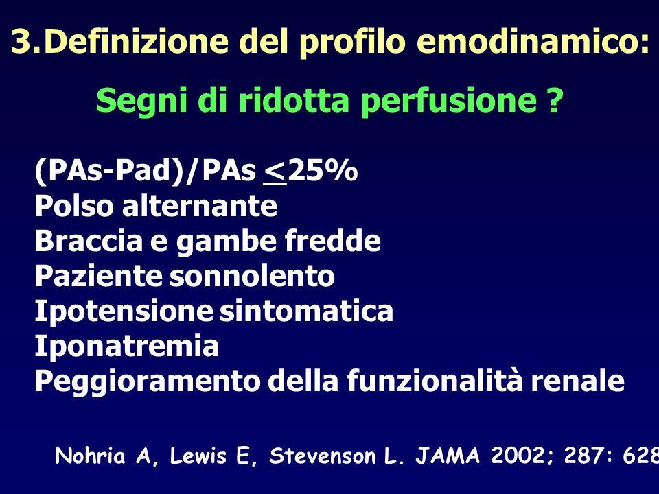 3.Definizione del profilo emodinamico: Segni di ridotta perfusione ? Nohria A, Lewis E, Stevenson L. JAMA 2002; 287: 628 (PAs-Pad)/PAs <25% Polso alte