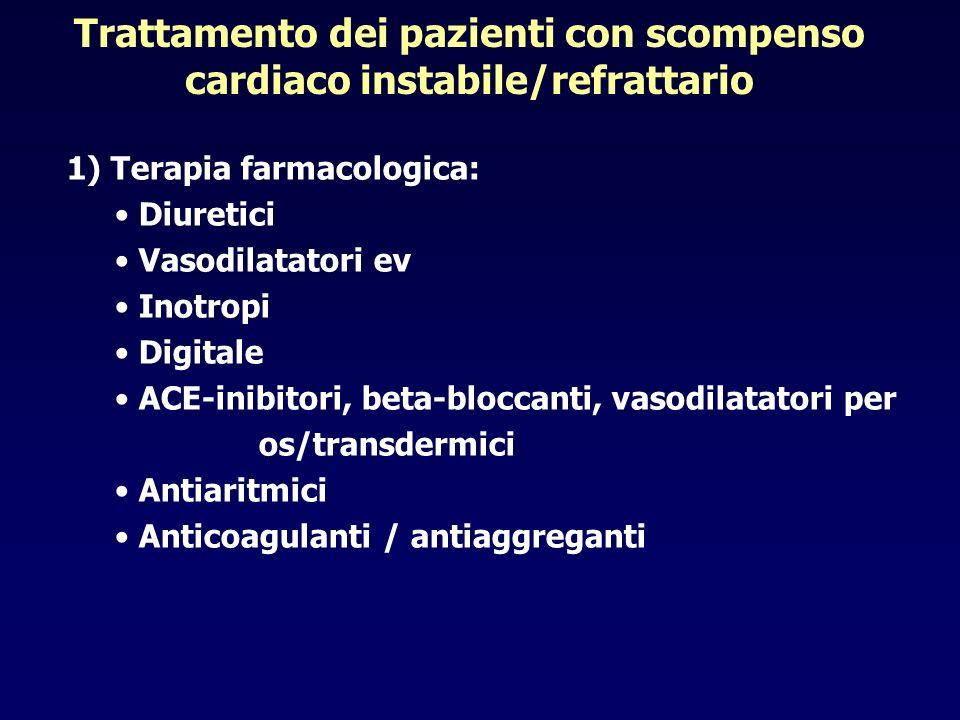 Trattamento dei pazienti con scompenso cardiaco instabile/refrattario 1) Terapia farmacologica: Diuretici Vasodilatatori ev Inotropi Digitale ACE-inib