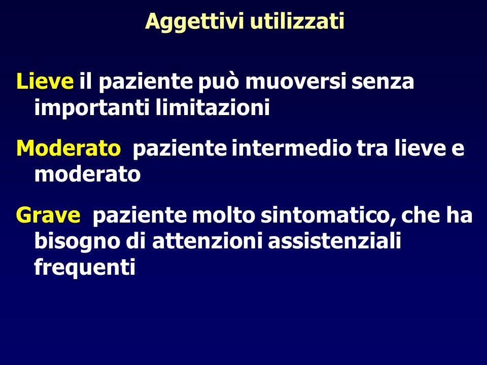 Aggettivi utilizzati Lieve il paziente può muoversi senza importanti limitazioni Moderato paziente intermedio tra lieve e moderato Grave paziente molt