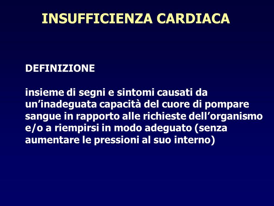 DEFINIZIONE insieme di segni e sintomi causati da uninadeguata capacità del cuore di pompare sangue in rapporto alle richieste dellorganismo e/o a rie