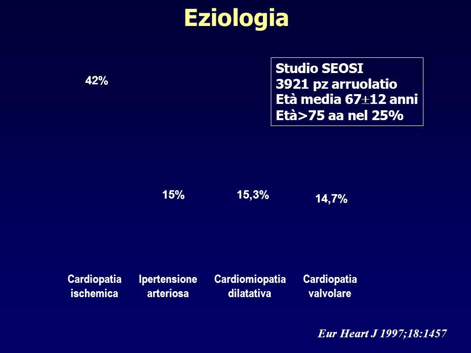 Cardiopatia ischemica Ipertensione arteriosa Cardiomiopatia dilatativa Cardiopatia valvolare Eziologia Studio SEOSI 3921 pz arruolatio Età media 67 12