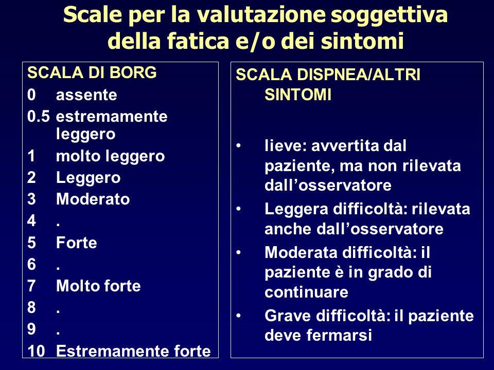Scale per la valutazione soggettiva della fatica e/o dei sintomi SCALA DI BORG 0assente 0.5estremamente leggero 1molto leggero 2Leggero 3Moderato 4. 5